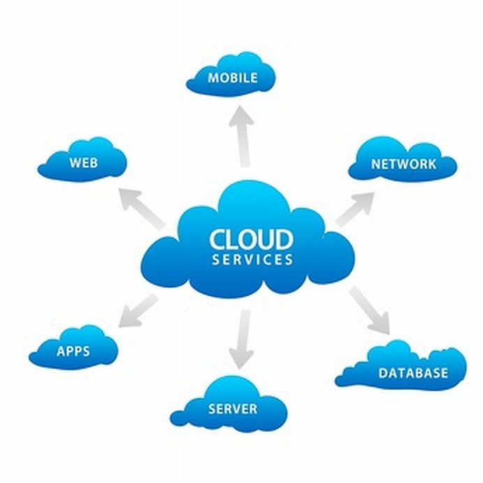 how to start cloud computing business in india