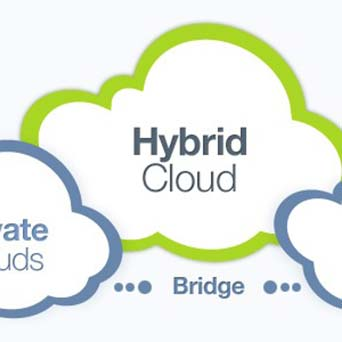 Hybrid Cloud – What it is and for who they are useful?
